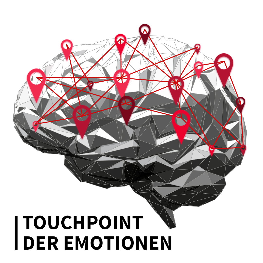 Touchpoints der Emotionen 2018